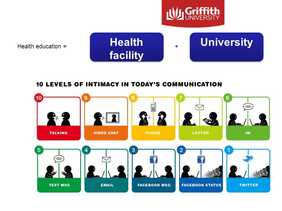 Health facility University Health education =+
