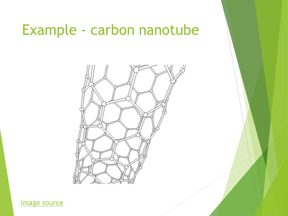 Example - carbon nanotube Image source