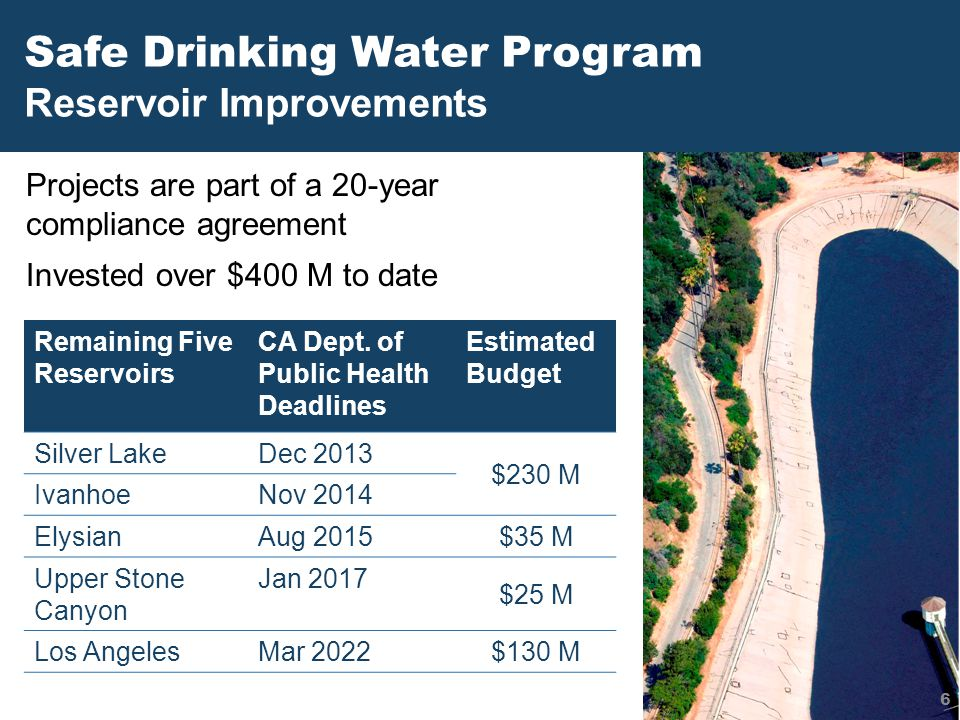 Projects are part of a 20-year compliance agreement Invested over $400 M to date Safe Drinking Water Program Reservoir Improvements 6 Remaining Five R