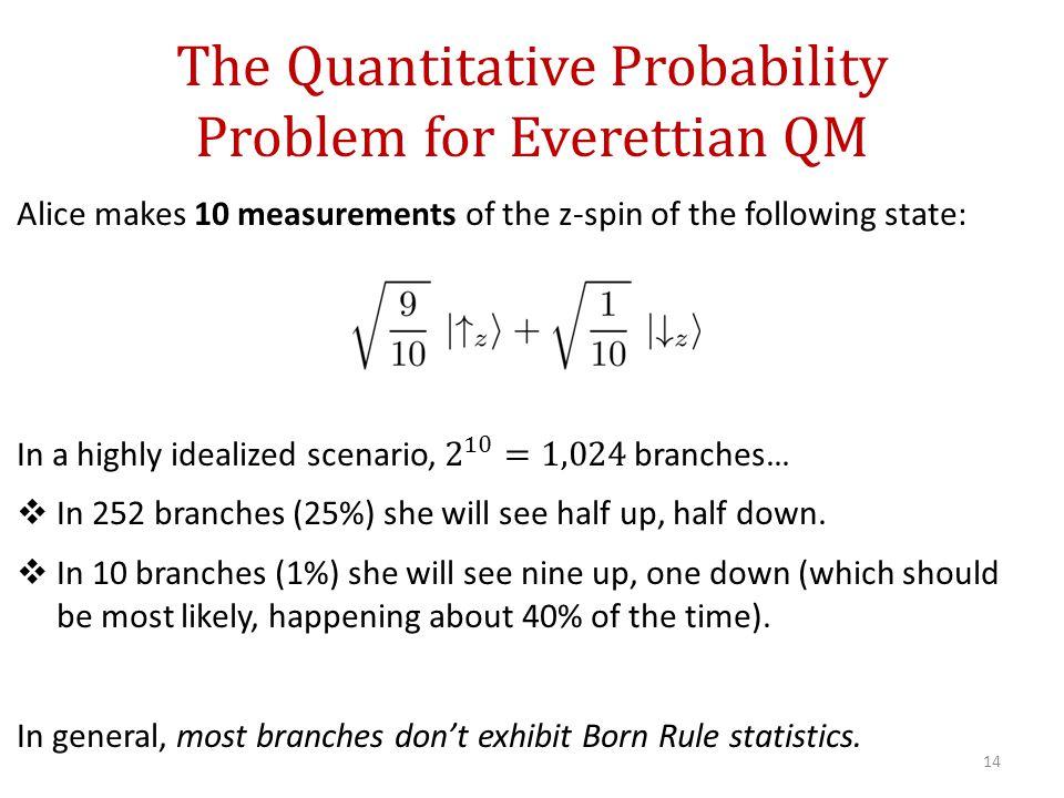 The Quantitative Probability Problem for Everettian QM 14