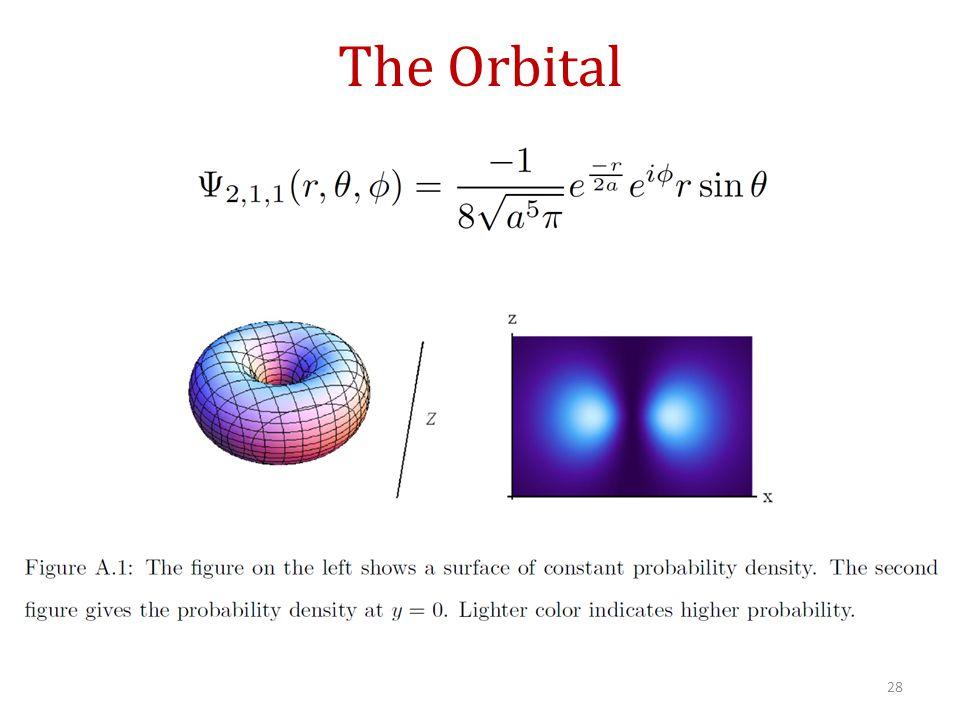 The Orbital 28