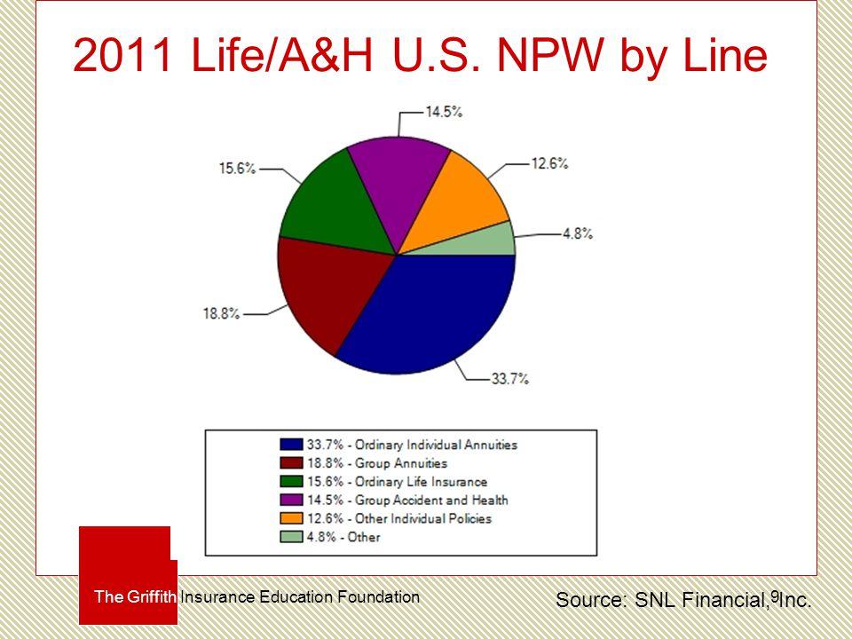 2011 Life/A&H U.S.