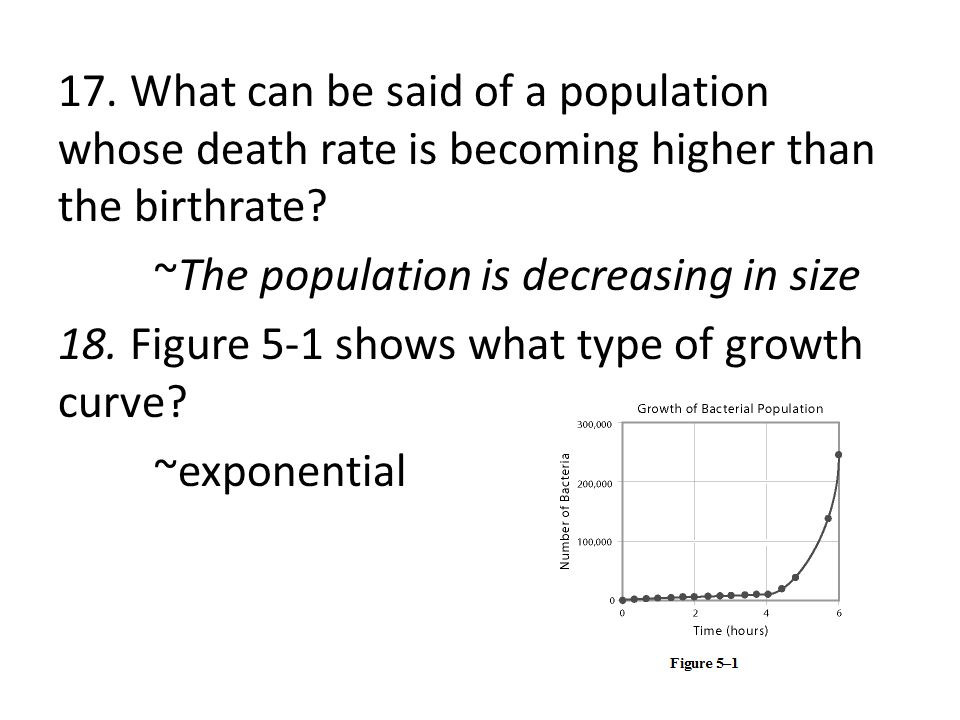 17. What can be said of a population whose death rate is becoming higher than the birthrate? ~The population is decreasing in size 18. Figure 5-1 show