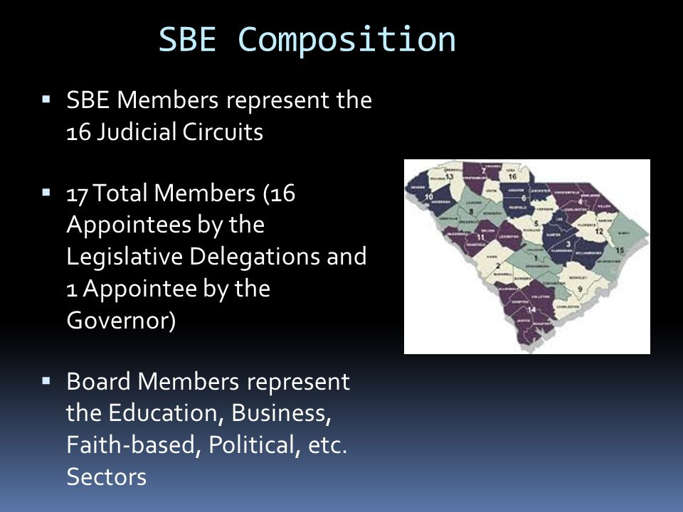  SBE Members represent the 16 Judicial Circuits  17 Total Members (16 Appointees by the Legislative Delegations and 1 Appointee by the Governor)  B