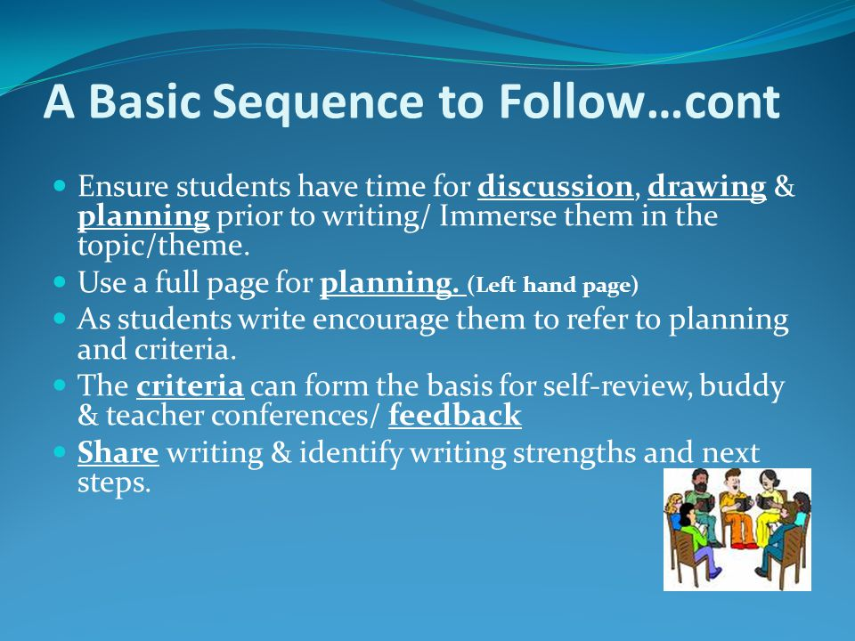 A Basic Sequence to Follow…cont Ensure students have time for discussion, drawing & planning prior to writing/ Immerse them in the topic/theme.