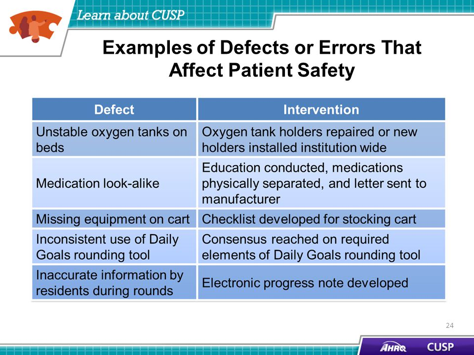 Examples of Defects or Errors That Affect Patient Safety 24