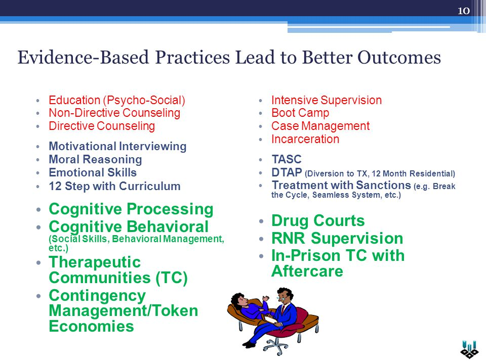Evidence-Based Practices Lead to Better Outcomes Education (Psycho-Social) Non-Directive Counseling Directive Counseling Motivational Interviewing Moral Reasoning Emotional Skills 12 Step with Curriculum Cognitive Processing Cognitive Behavioral (Social Skills, Behavioral Management, etc.) Therapeutic Communities (TC) Contingency Management/Token Economies Intensive Supervision Boot Camp Case Management Incarceration TASC DTAP (Diversion to TX, 12 Month Residential) Treatment with Sanctions (e.g.
