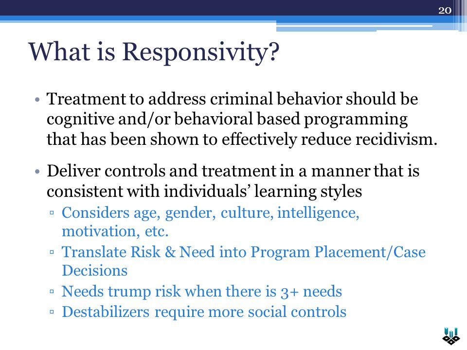 What is Responsivity.