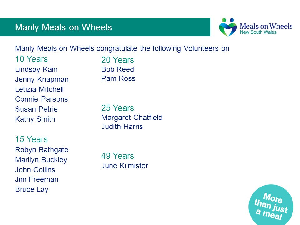 Manly Meals on Wheels Manly Meals on Wheels congratulate the following Volunteers on 10 Years Lindsay Kain Jenny Knapman Letizia Mitchell Connie Parso