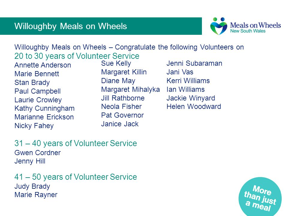 Willoughby Meals on Wheels Willoughby Meals on Wheels – Congratulate the following Volunteers on 20 to 30 years of Volunteer Service Annette Anderson
