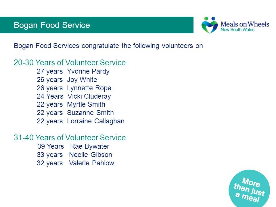 Bundarra Meals on Wheels Bundarra Meals on Wheels congratulate the following Volunteers on 12 Years of Volunteers Service Marie Harper 24 Years of Volunteer Service Dawn Hodgson