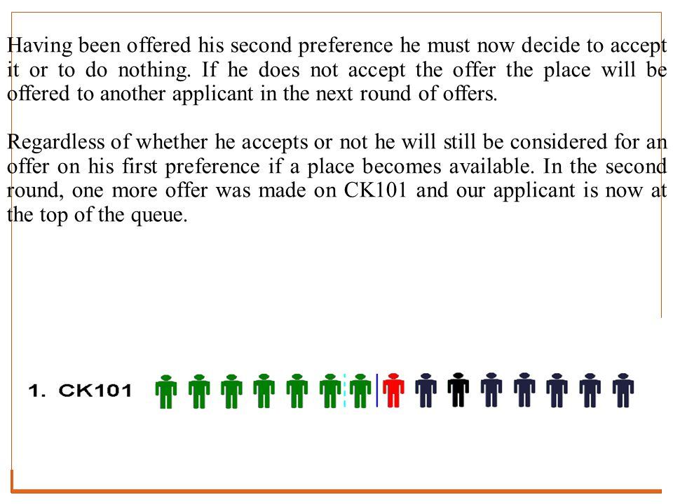The applicant in red is offered his second preference, the highest preference course that he has enough points for, and he will now disappear from the queue in all his lower choices.