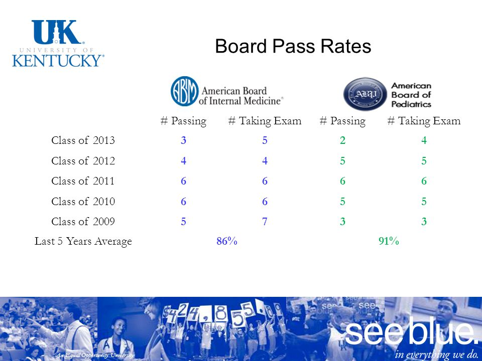 An Equal Opportunity University Board Pass Rates # Passing# Taking Exam# Passing# Taking Exam Class of 20133524 Class of 20124455 Class of 20116666 Cl