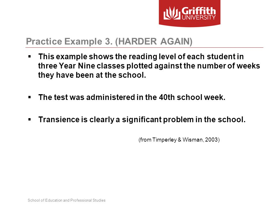 School of Education and Professional Studies Practice Example 3.