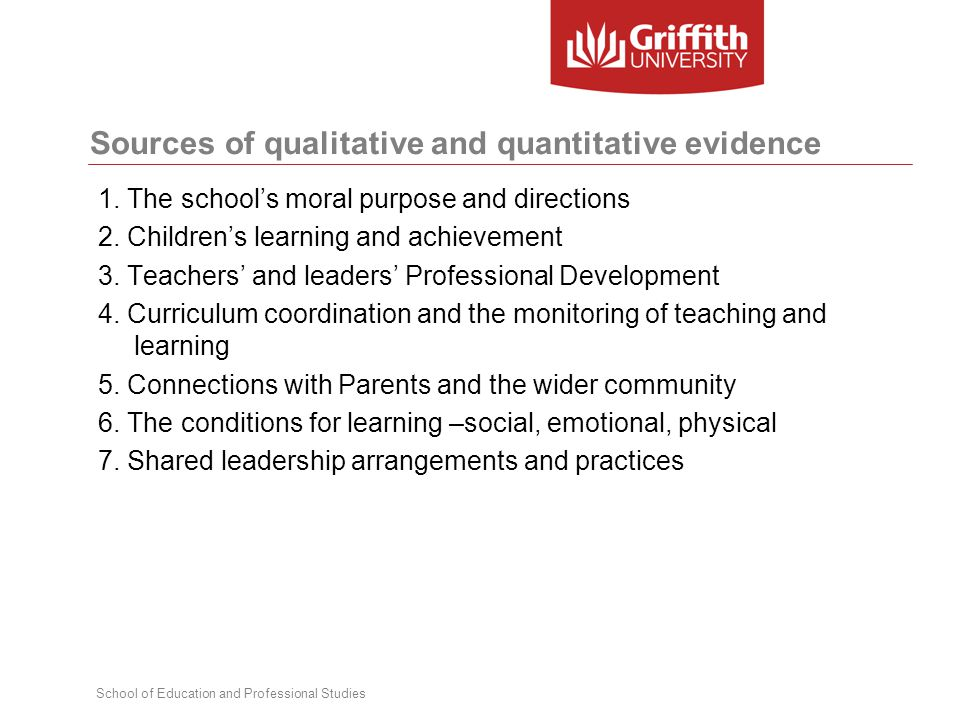 Sources of qualitative and quantitative evidence 1. The school's moral purpose and directions 2. Children's learning and achievement 3. Teachers' and