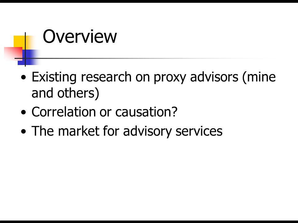 What do proxy advisors do.