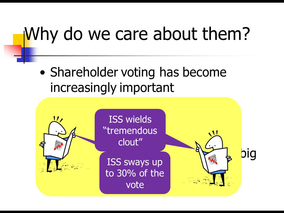 The Bottom Line ISS recommendation is a significant predictor of voting outcomes Choi, Fisch & Kahan (2010) (2005 & 2006 uncontested director elections) Unadjusted effect of ISS: 20% Multivariate regression controlling for approximately 21 firm-specific factors Effect of ISS after controlling for other factors: 6-10% Why uncontested elections.