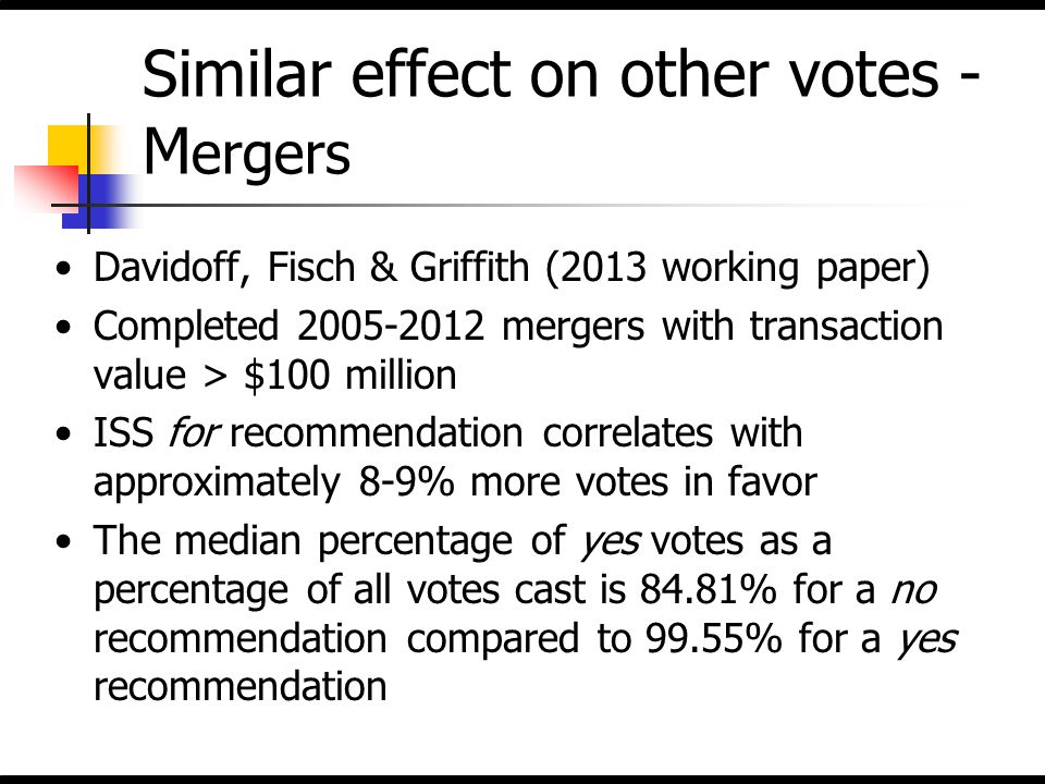 Causation or Correlation No question that ISS recommendations (as well as those of other proxy advisors, to a lesser degree) are correlated with voting outcome But only a small percentage of investors delegate voting decisions to ISS (following ISS blindly) These tend primarily to be smaller institutional investors