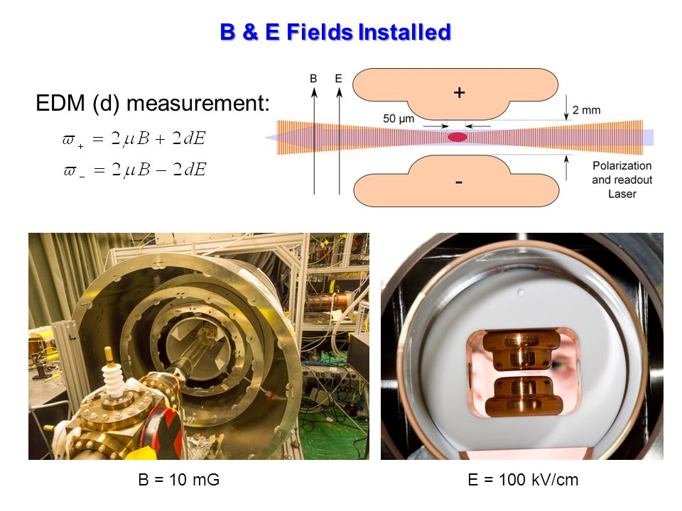 B & E Fields Installed E = 100 kV/cmB = 10 mG EDM (d) measurement: