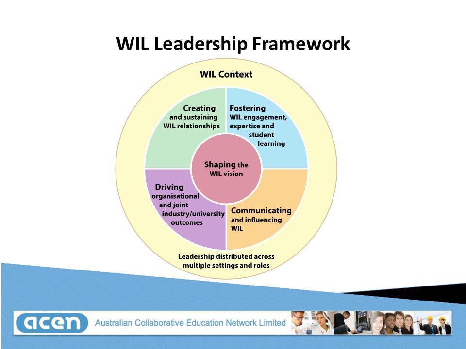 WIL Leadership Framework