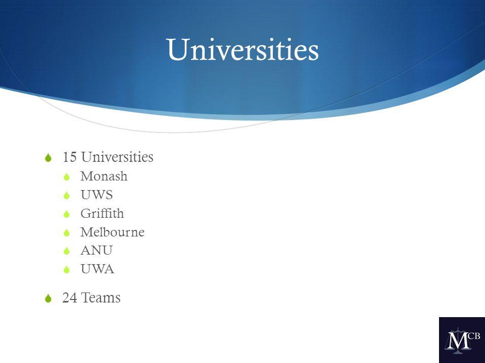 Universities  15 Universities  Monash  UWS  Griffith  Melbourne  ANU  UWA  24 Teams