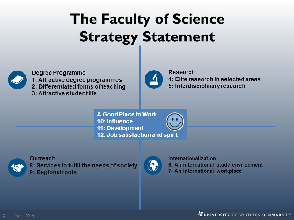 March 2014 The Faculty of Science Strategy Statement 3 Degree Programme 1: Attractive degree programmes 2: Differentiated forms of teaching 3: Attractive student life Internationalization 6: An international study environment 7: An international workplace Research 4: Elite research in selected areas 5: Interdisciplinary research Outreach 8: Services to fulfil the needs of society 9: Regional roots A Good Place to Work 10: Influence 11: Development 12: Job satisfaction and spirit