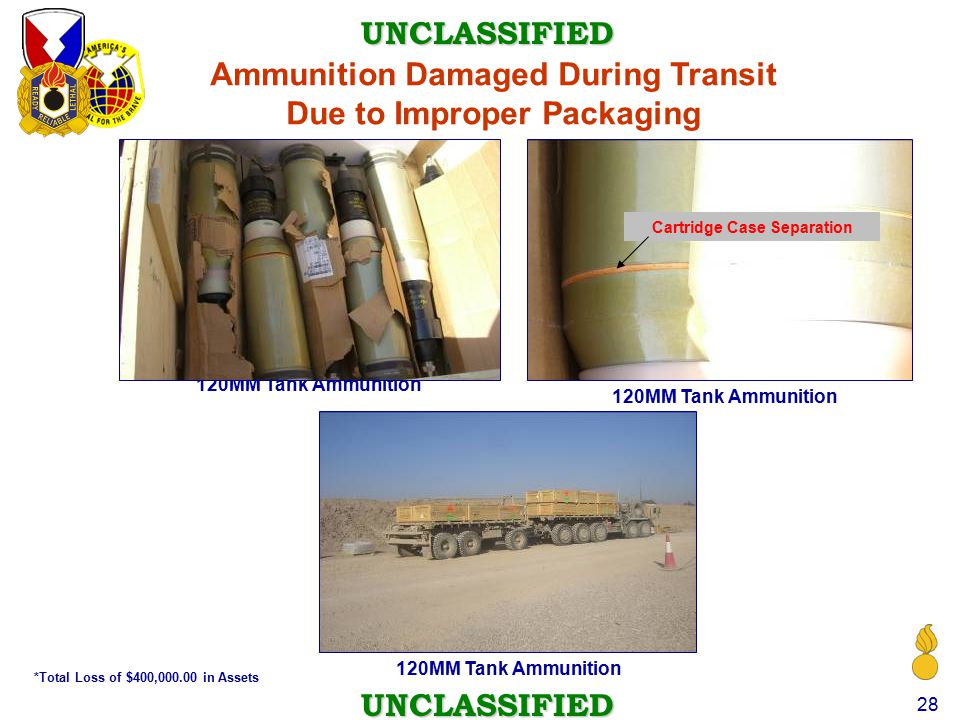 UNCLASSIFIED UNCLASSIFIED 28 Ammunition Damaged During Transit Due to Improper Packaging *Total Loss of $400,000.00 in Assets 120MM Tank Ammunition Ca