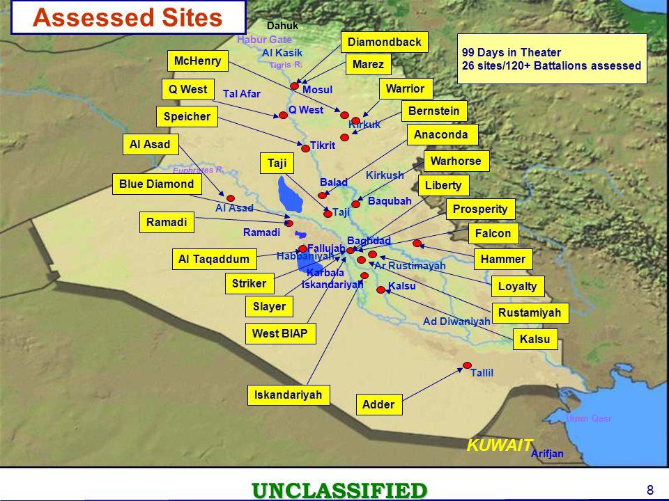 UNCLASSIFIED UNCLASSIFIED 8 ASSESSED SITES KUWAIT Dahuk Karbala Kirkuk Tikrit Baqubah Tal Afar Habur Gate Ramadi Baghdad Al Asad Mosul Umm Qasr Tigris R.