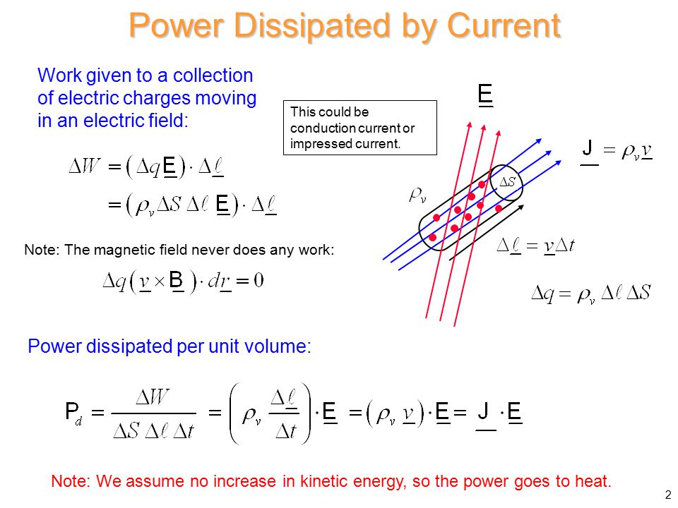Maxwell Stress Tensor (cont.) Momentum equation: Total flow rate of momentum given to object from EM field Total force on object (rate of change of mechanical momentum) Rate of change of electromagnetic momentum inside of region 43