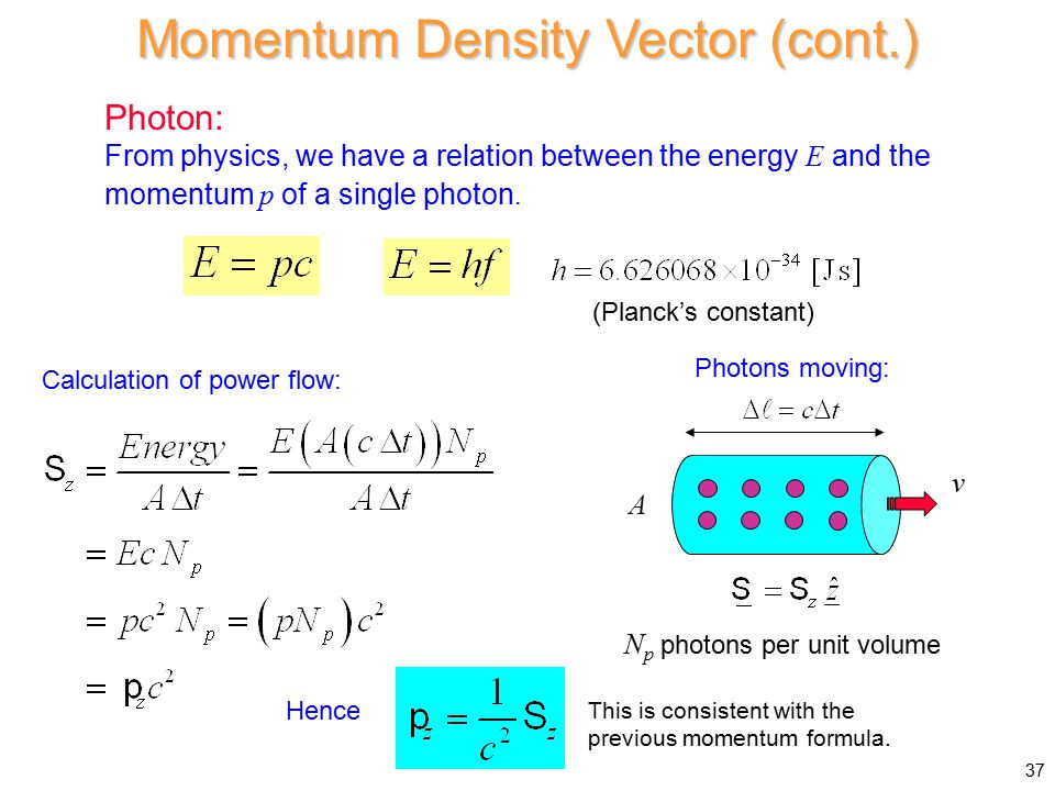 Momentum Density Vector (cont.) Photon: From physics, we have a relation between the energy E and the momentum p of a single photon.
