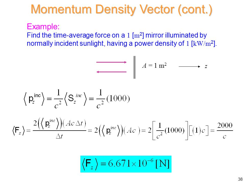 Momentum Density Vector (cont.) Example: Find the time-average force on a 1 [ m 2 ] mirror illuminated by normally incident sunlight, having a power density of 1 [ kW/m 2 ].