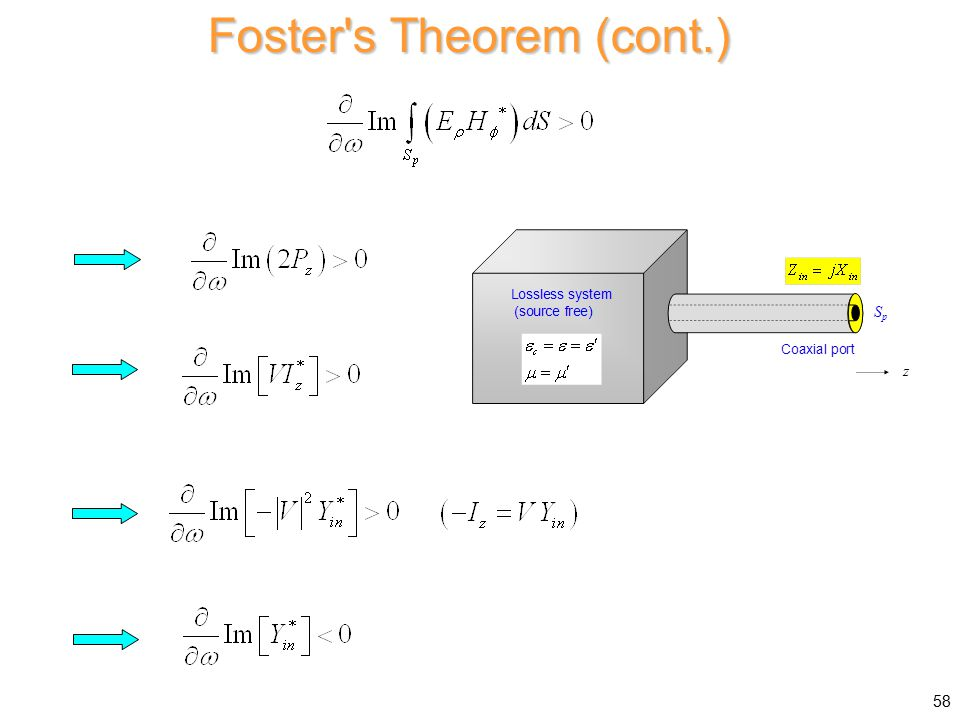 Foster s Theorem (cont.) 58