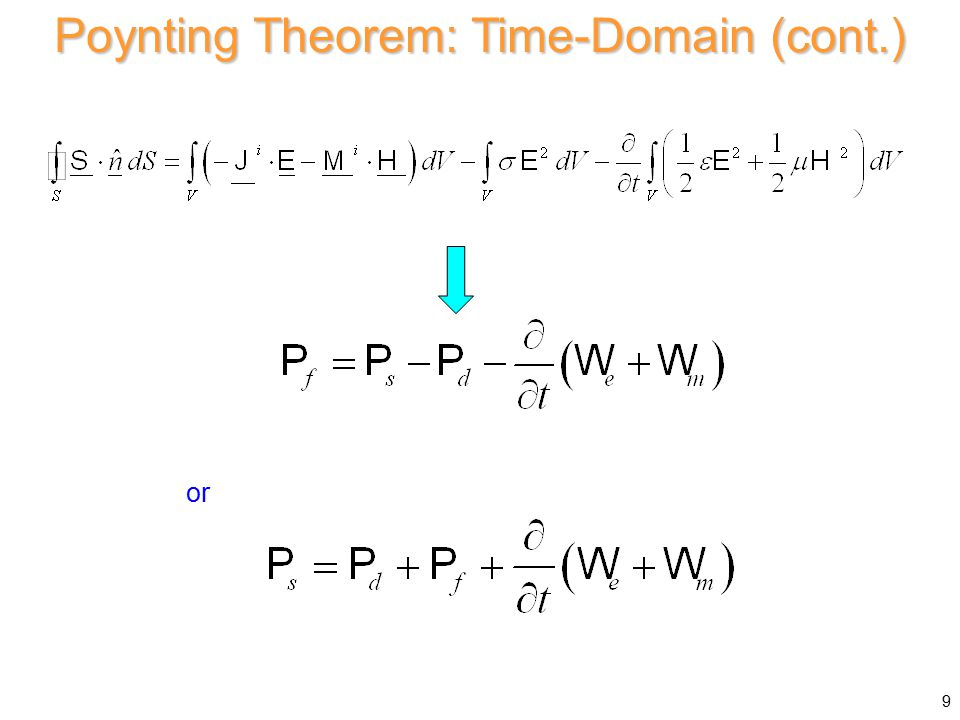 Example Antenna Model: + - V0V0 I in Z in =R in +j X in 30 + - I in V0V0 JsJs PfPf S We use the complex Poynting theorem to examine the input impedance of an antenna.