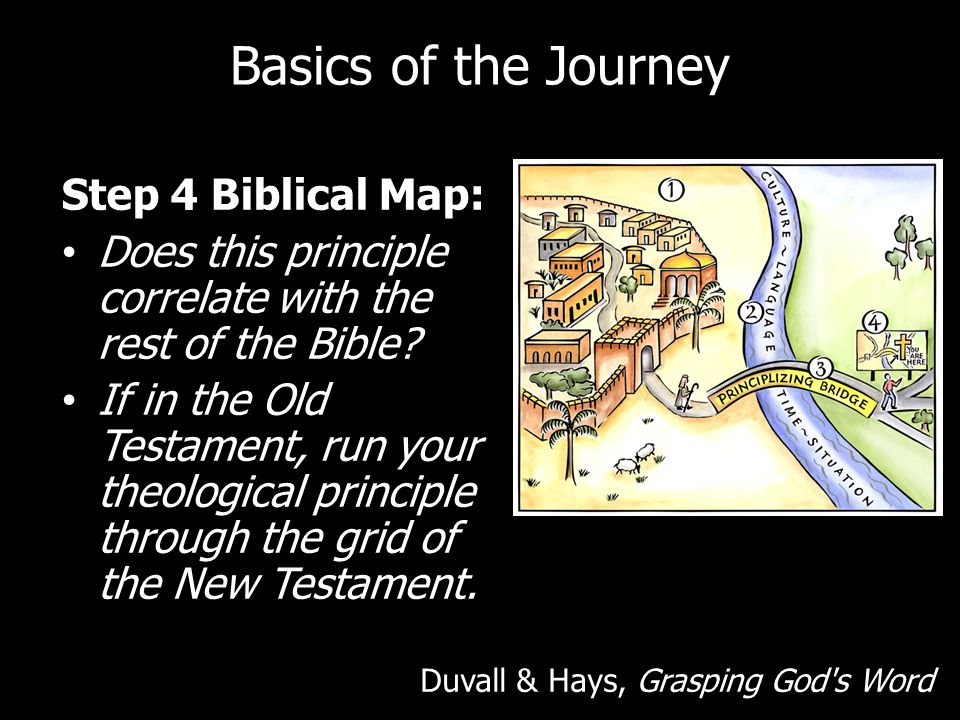 Step 4 Biblical Map: Does this principle correlate with the rest of the Bible.
