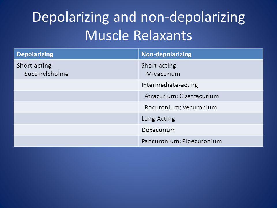 Depolarizing and non-depolarizing Muscle Relaxants DepolarizingNon-depolarizing Short-acting Succinylcholine Short-acting Mivacurium Intermediate-acti