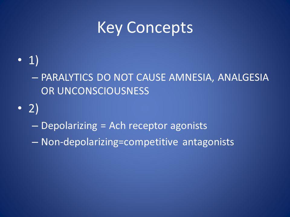 Key Concepts 1) – PARALYTICS DO NOT CAUSE AMNESIA, ANALGESIA OR UNCONSCIOUSNESS 2) – Depolarizing = Ach receptor agonists – Non-depolarizing=competiti