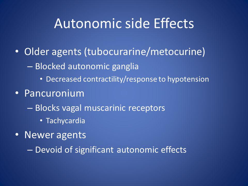 Autonomic side Effects Older agents (tubocurarine/metocurine) – Blocked autonomic ganglia Decreased contractility/response to hypotension Pancuronium