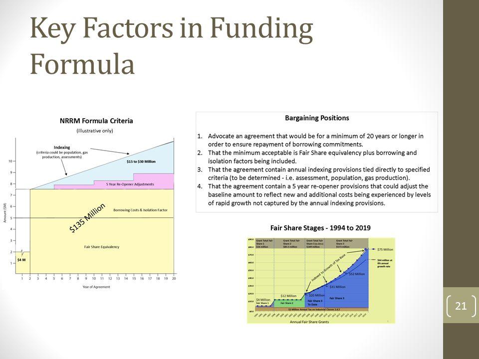 Key Factors in Funding Formula 21