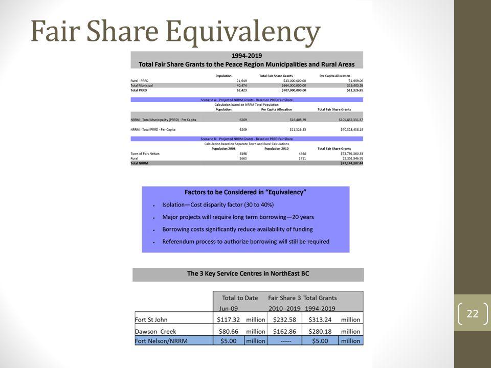Fair Share Equivalency 22