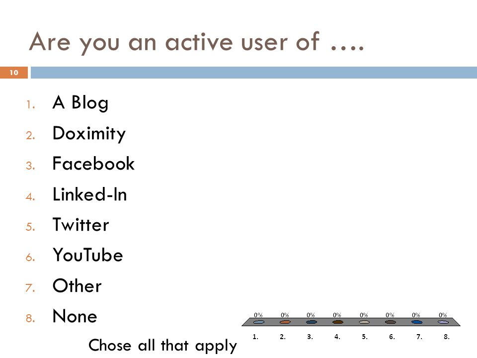 Are you an active user of …. 10 1. A Blog 2. Doximity 3. Facebook 4. Linked-In 5. Twitter 6. YouTube 7. Other 8. None Chose all that apply