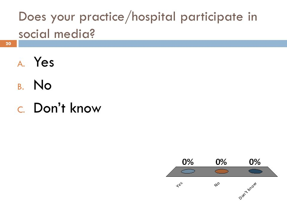 Does your practice/hospital participate in social media? A. Yes B. No C. Don't know 20