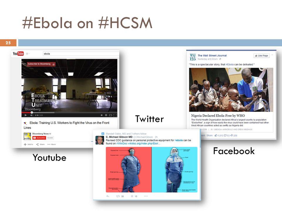 #Ebola on #HCSM 25 Facebook Twitter Youtube