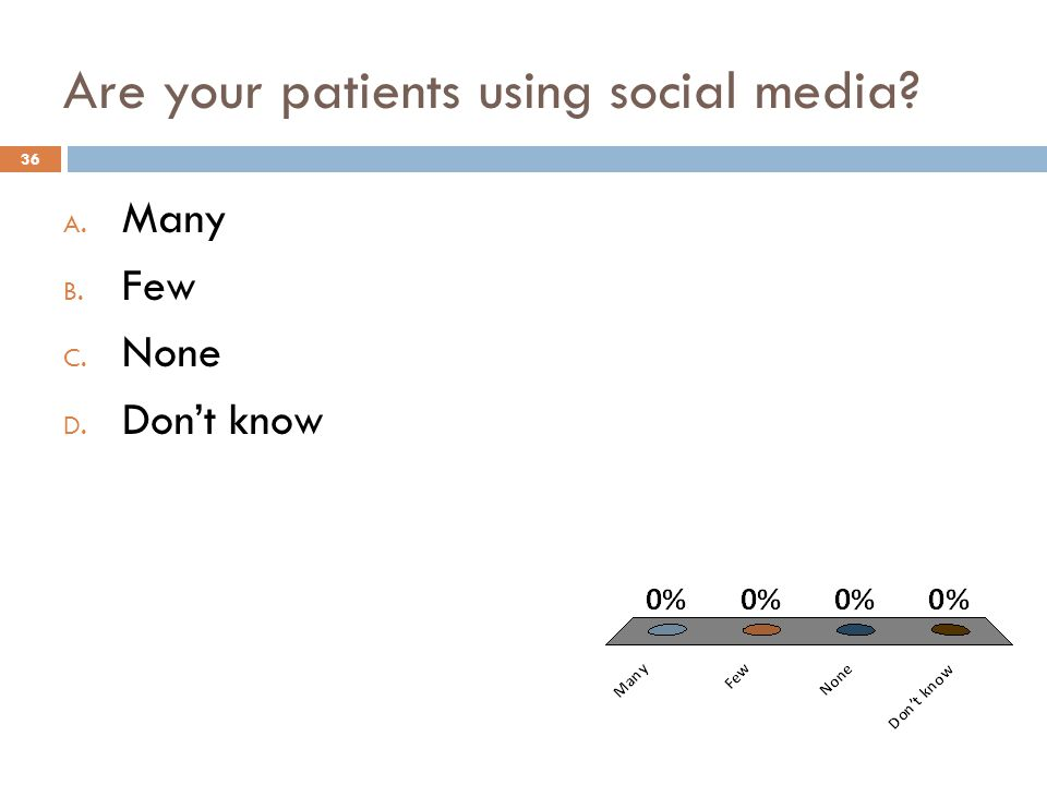 Are your patients using social media? A. Many B. Few C. None D. Don't know 36