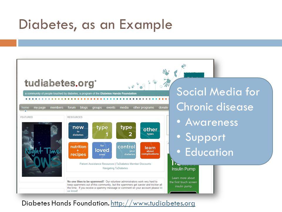 Diabetes, as an Example Diabetes Hands Foundation. http://www.tudiabetes.orghttp://www.tudiabetes.org Social Media for Chronic disease Awareness Suppo