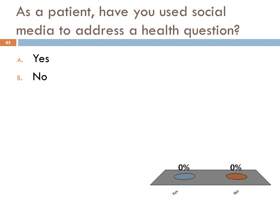 As a patient, have you used social media to address a health question? A. Yes B. No 45