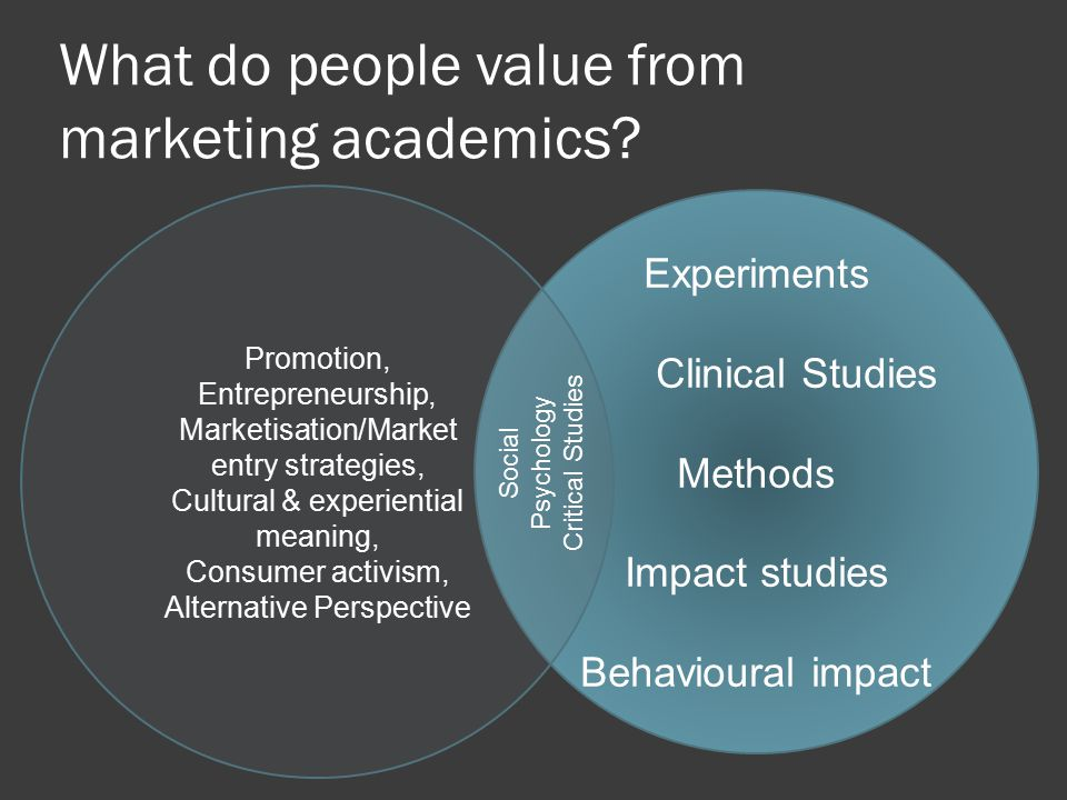 What do people value from marketing academics.