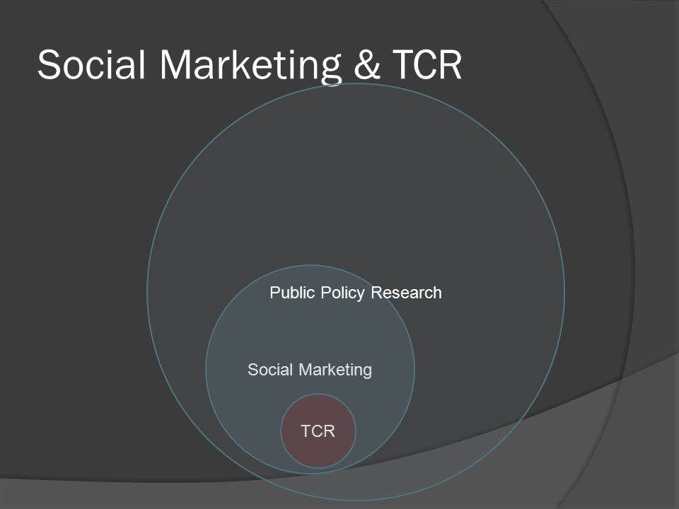 Social Marketing & TCR Social Marketing TCR Public Policy Research