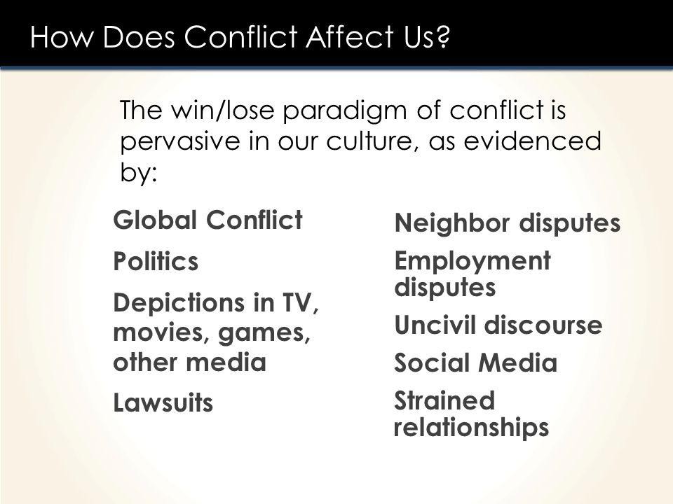 Case: Confrontation vs.