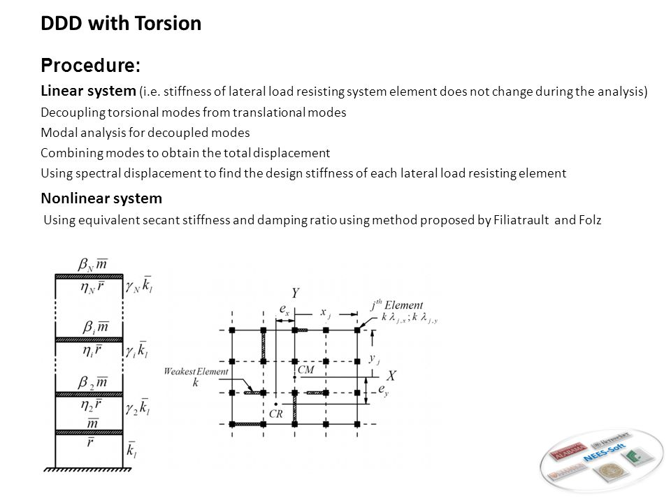 DDD with Torsion Procedure: Linear system (i.e.