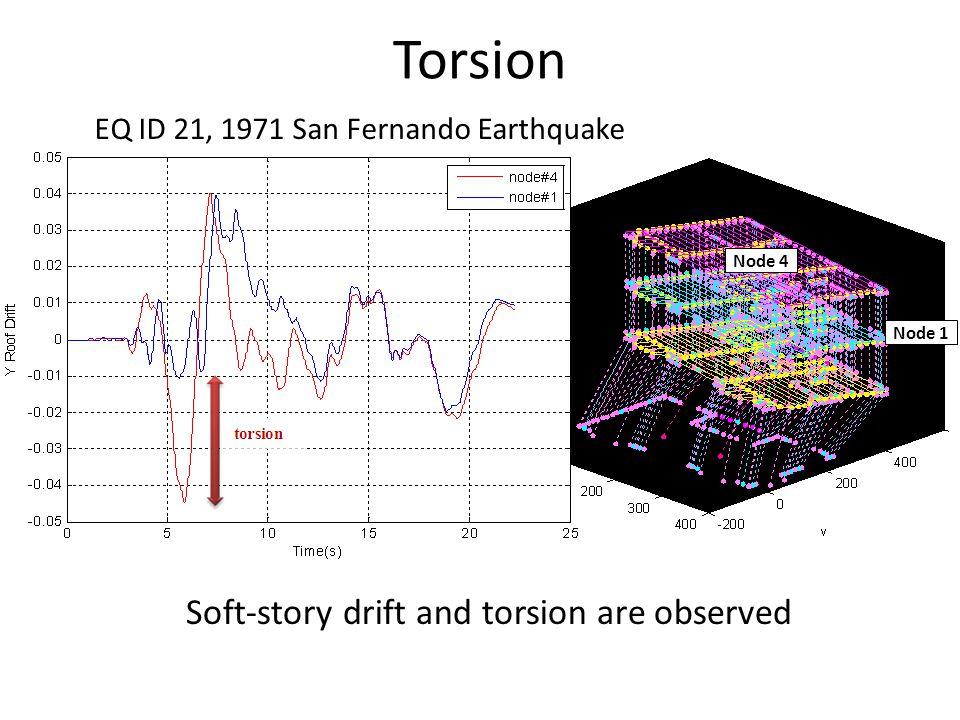 Torsion Node 4 Node 1 EQ ID 21, 1971 San Fernando Earthquake Torsion Soft-story drift and torsion are observed